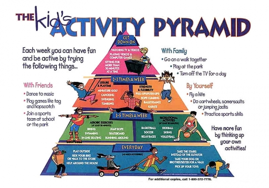 kidsexercisepyramid_550x385